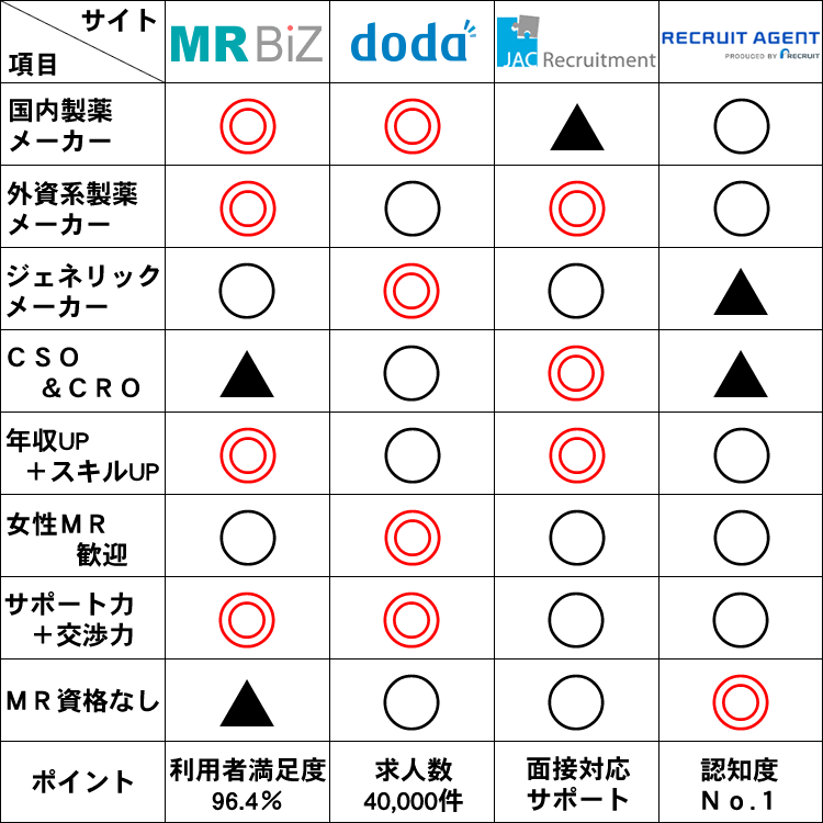mrjob_info_table