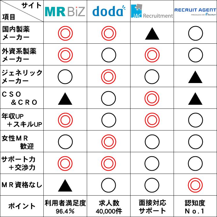 mrjob_info_table